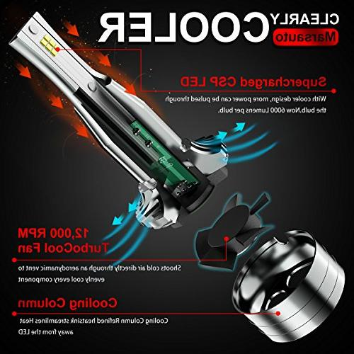 9007/HB5 Led Bulbs, Marsauto 12000LM Super Led Beam Headlamp Kit, CANbus-Ready Xenon 2-Pack