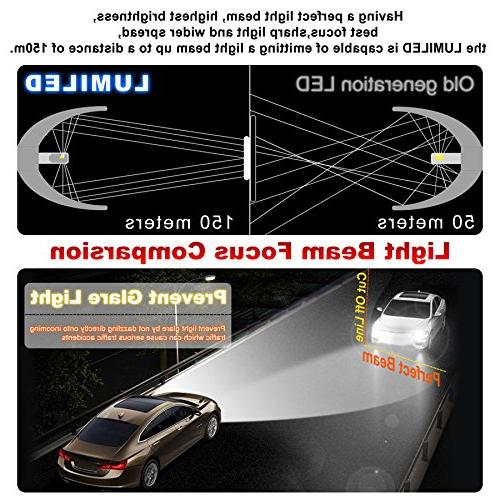HIKARI LED Headlight Bulbs Conversion Kit , LED 12000lm 6K Cool