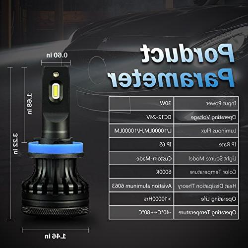 JDM T1 Lumens Extremely Bright High Power H9 H8 Headlight Bulbs Kit, Xenon