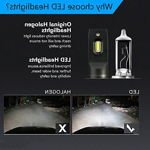 JDM T1 10000 Bright Power H9 H8 All-in-One Xenon