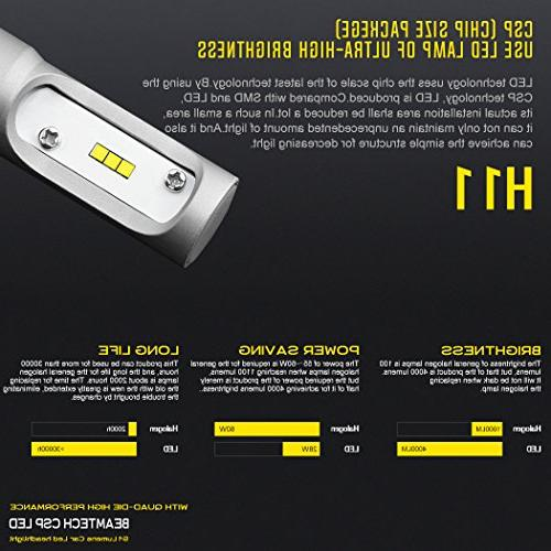 BEAMTECH H11 Bulb, Extremely H9 CSP Kit