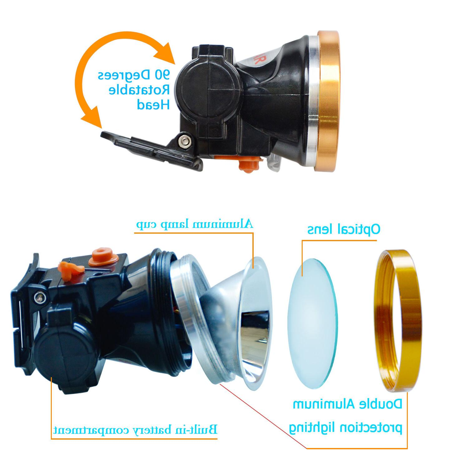 Odear Head Torch LED for